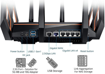 ASUS ROG Rapture WiFi 6 Gaming Router (GT-AX11000)