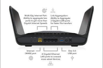 NETGEAR Nighthawk 8-Stream Tri-band AX8 WiFi 6 Router (RAX70)